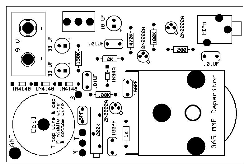 Circuit Board Component Layout for Shortwave Radio